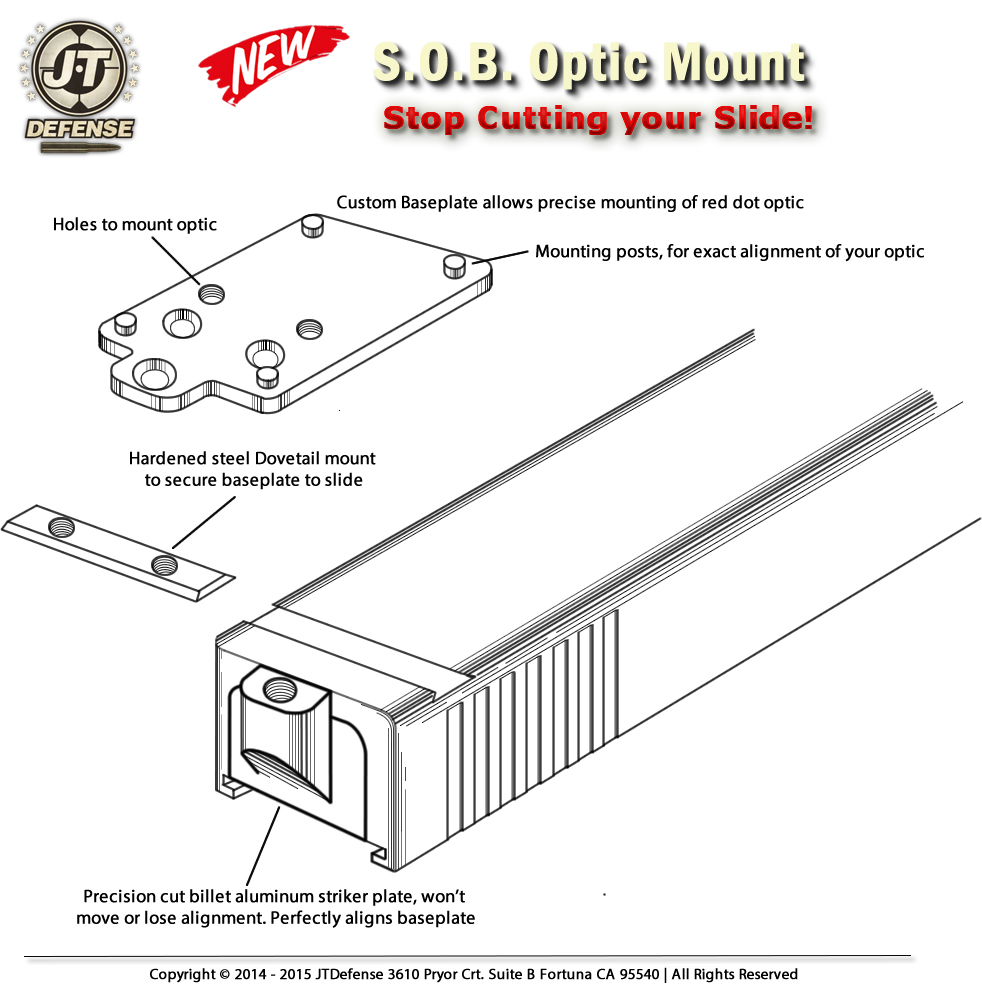 Glock sight mount - parts diagram